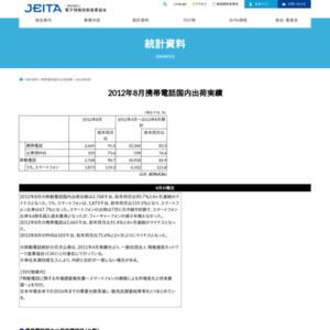 移動電話国内出荷統計(2012年8月分)