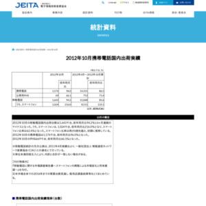 移動電話国内出荷統計(2012年10月分)