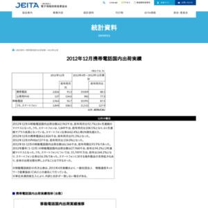 移動電話国内出荷統計(2012年12月分)