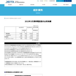移動電話国内出荷統計(2013年3月分)