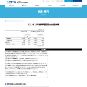 移動電話国内出荷統計(2013年12月分)