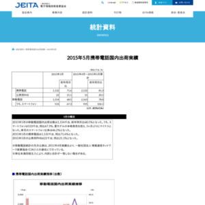 移動電話国内出荷統計(2015年5月分)