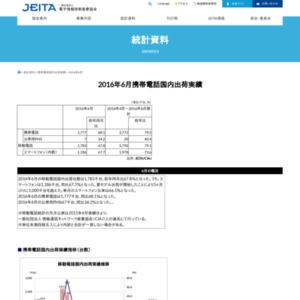 移動電話国内出荷統計(2016年6月分)