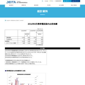 移動電話国内出荷統計(2016年8月分)