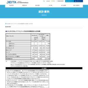 地上デジタル放送受信機国内出荷実績(2011年5月分)