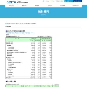 日本の電子工業の生産(2011年6月分)
