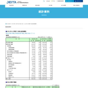 日本の電子工業の生産(2011年11月分)