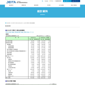 日本の電子工業の生産(2014年7月分)