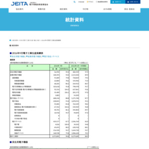 日本の電子工業の生産(2016年9月分)