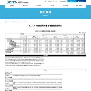 2011年3月 産業用電子機器 受注統計