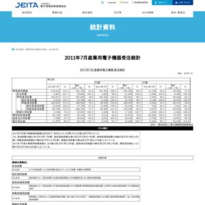 2011年7月 産業用電子機器 受注統計