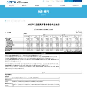 産業用電子機器受注統計(2012年3月分)