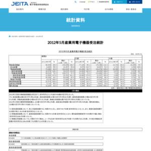 産業用電子機器受注統計(2012年5月分)