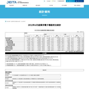 産業用電子機器受注統計(2012年6月分)