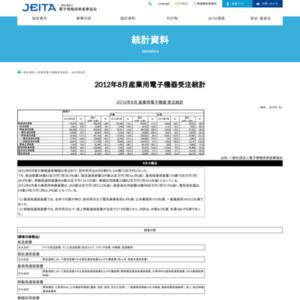 産業用電子機器受注統計(2012年8月分)