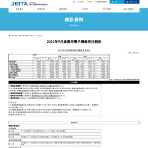 産業用電子機器受注統計(2012年9月分)