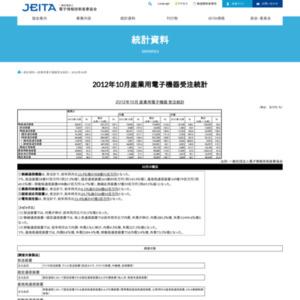 産業用電子機器受注統計(2012年10月分)
