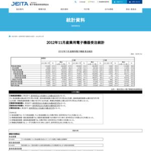 産業用電子機器受注統計(2012年11月分)