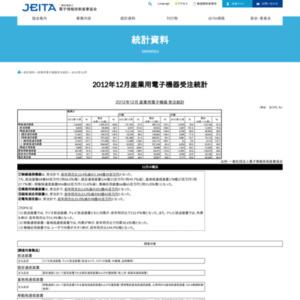 産業用電子機器受注統計(2012年12月分)