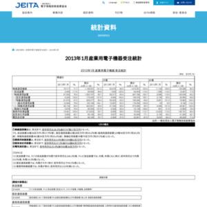 産業用電子機器受注統計(2013年1月分)