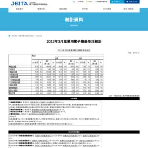 産業用電子機器受注統計(2013年3月分)