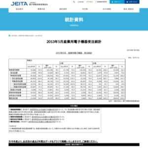 産業用電子機器受注統計(2013年5月分)