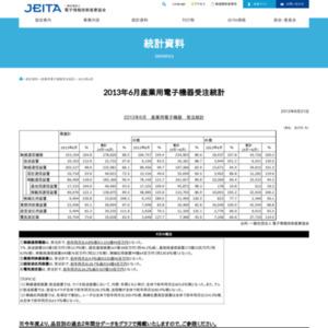 産業用電子機器受注統計(2013年6月分)