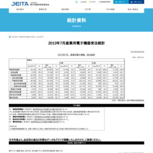 産業用電子機器受注統計(2013年7月分)