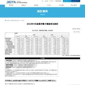 産業用電子機器受注統計(2013年9月分)
