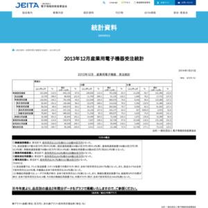 産業用電子機器受注統計(2013年12月分)