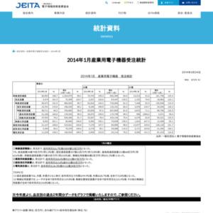産業用電子機器受注統計(2014年1月分)