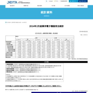 産業用電子機器受注統計(2014年2月分)