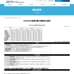 産業用電子機器受注統計(2014年3月分)