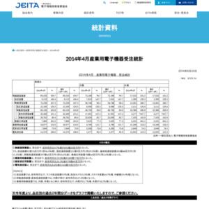 産業用電子機器受注統計(2014年4月分)