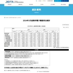 産業用電子機器受注統計(2014年5月分)