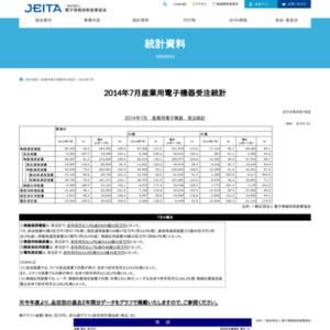 産業用電子機器受注統計(2014年7月分)