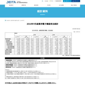 産業用電子機器受注統計(2014年9月分)
