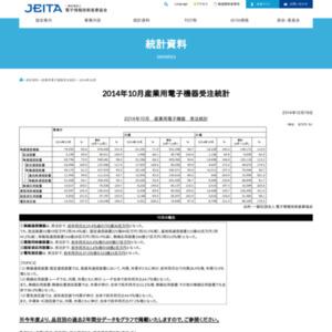 産業用電子機器受注統計(2014年10月分)