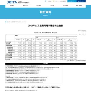 産業用電子機器受注統計(2014年11月分)