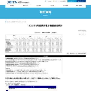 産業用電子機器受注統計(2015年1月分)