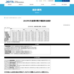 産業用電子機器受注統計(2015年3月分)