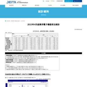産業用電子機器受注統計(2015年4月分)