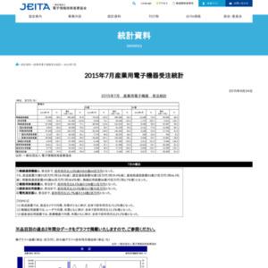 産業用電子機器受注統計(2015年7月分)