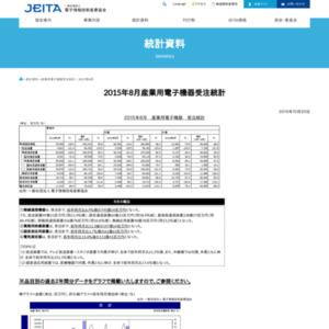 産業用電子機器受注統計(2015年8月分)