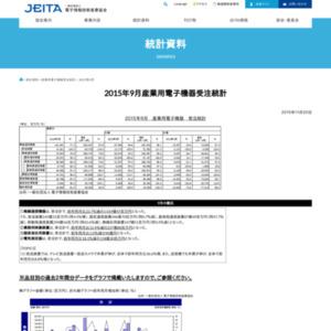 産業用電子機器受注統計(2015年9月分)