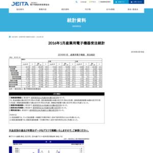 産業用電子機器受注統計(2016年1月分)