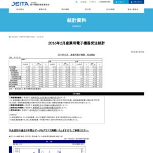 産業用電子機器受注統計(2016年2月分)