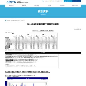 産業用電子機器受注統計(2016年4月分)