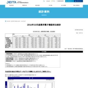 産業用電子機器受注統計(2016年10月分)