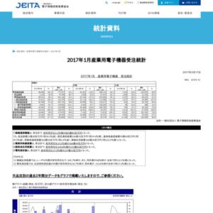 産業用電子機器受注統計(2017年1月分)